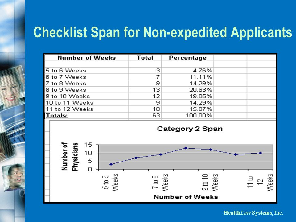 HealthLine Systems, Inc. Checklist Span for Non-expedited Applicants