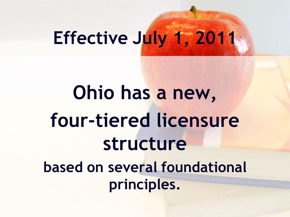 Foundations of Licensure  Ohio Standards for the Teaching Profession  Ohio Continuum of Teacher Development