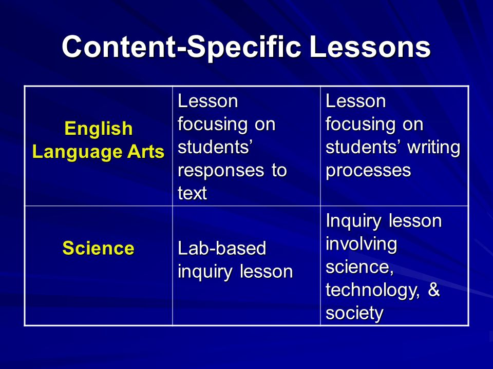 Content-Specific Lessons English Language Arts Lesson focusing on students' responses to text Lesson focusing on students' writing processes Science Lab-based inquiry lesson Inquiry lesson involving science, technology, & society