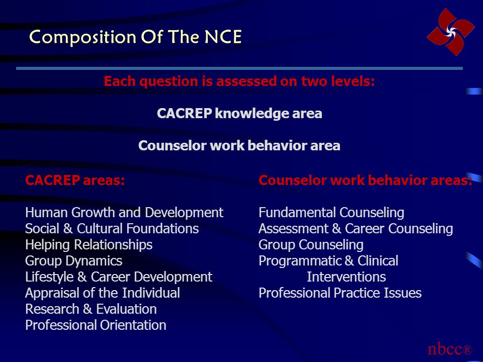 Composition Of The NCE Each question is assessed on two levels: CACREP knowledge area Counselor work behavior area Counselor work behavior areas: Fundamental Counseling Assessment & Career Counseling Group Counseling Programmatic & Clinical Interventions Professional Practice Issues CACREP areas: Human Growth and Development Social & Cultural Foundations Helping Relationships Group Dynamics Lifestyle & Career Development Appraisal of the Individual Research & Evaluation Professional Orientation nbcc ®