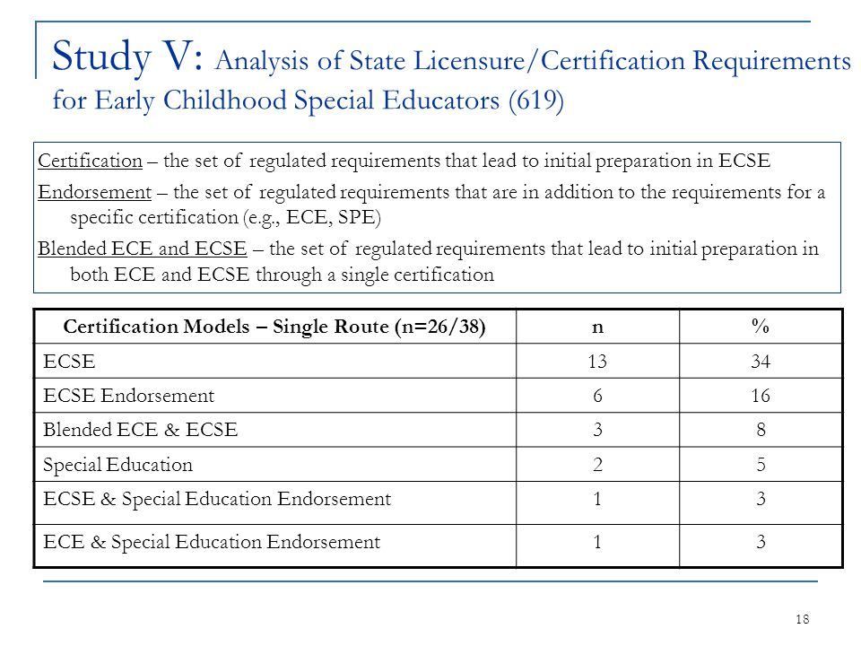 18 Study V: Analysis of State Licensure/Certification Requirements for Early Childhood Special Educators (619) Certification – the set of regulated requirements that lead to initial preparation in ECSE Endorsement – the set of regulated requirements that are in addition to the requirements for a specific certification (e.g., ECE, SPE) Blended ECE and ECSE – the set of regulated requirements that lead to initial preparation in both ECE and ECSE through a single certification Certification Models – Single Route (n=26/38)n% ECSE1334 ECSE Endorsement616 Blended ECE & ECSE38 Special Education25 ECSE & Special Education Endorsement13 ECE & Special Education Endorsement13