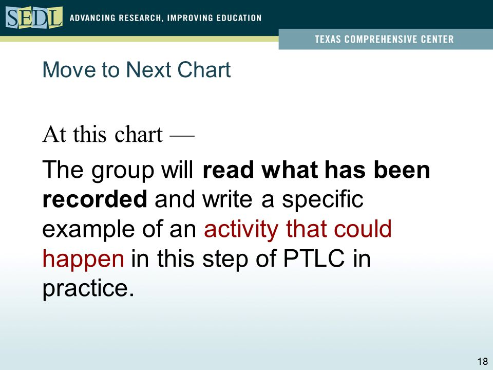Move to Next Chart At this chart — The group will read what has been recorded and refine the description if needed.