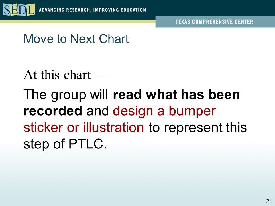 At this chart — The group will read what has been recorded and write a specific example of an activity that should not occur during this step of PTLC.