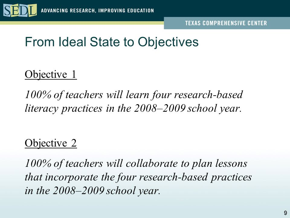 From Ideal State to Objectives Ideal State: The school has a system to ensure that teachers know and use research-based literacy practices and that they collaborate regularly to plan lessons using these practices to align instruction to state standards.