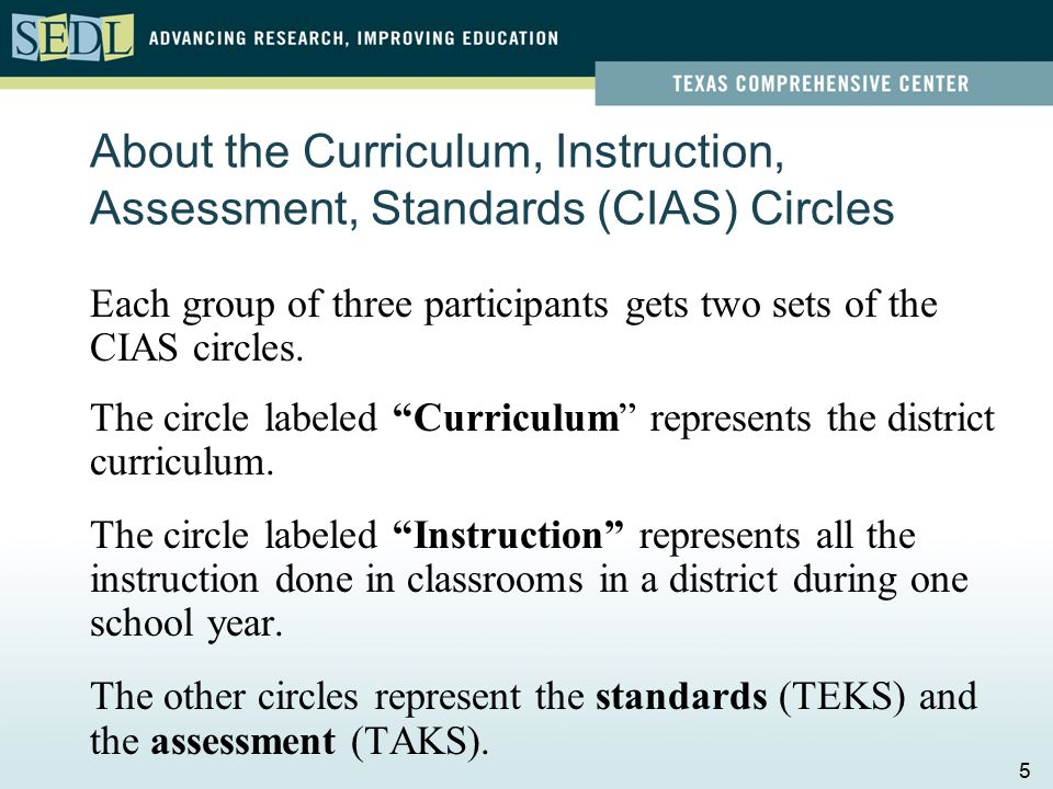 Instruction Curriculum Standards Assessment Alignment of Curriculum, Instruction, and Assessment to Standards 4