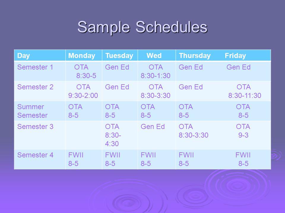 Sample Schedules DayMondayTuesday WedThursday Friday Semester 1 OTA 8:30-5 Gen Ed OTA 8:30-1:30 Gen Ed Semester 2 OTA 9:30-2:00 Gen Ed OTA 8:30-3:30 Gen Ed OTA 8:30-11:30 Summer Semester OTA 8-5 OTA 8-5 OTA 8-5 OTA 8-5 Semester 3 OTA 8:30- 4:30 Gen EdOTA 8:30-3:30 9-3 Semester 4FWII 8-5 FWII 8-5 FWII 8-5 FWII 8-5