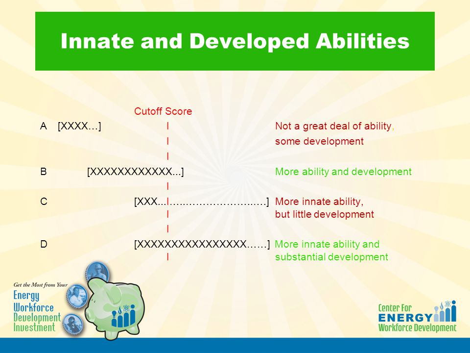 Innate and Developed Abilities Cutoff Score A[XXXX…] INot a great deal of ability, Isome development I B[XXXXXXXXXXXX...] More ability and development