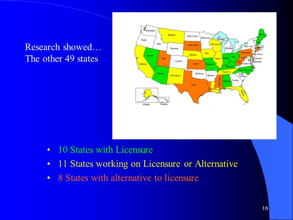 16 10 States with Licensure 11 States working on Licensure or Alternative 8 States with alternative to licensure Research showed… The other 49 states