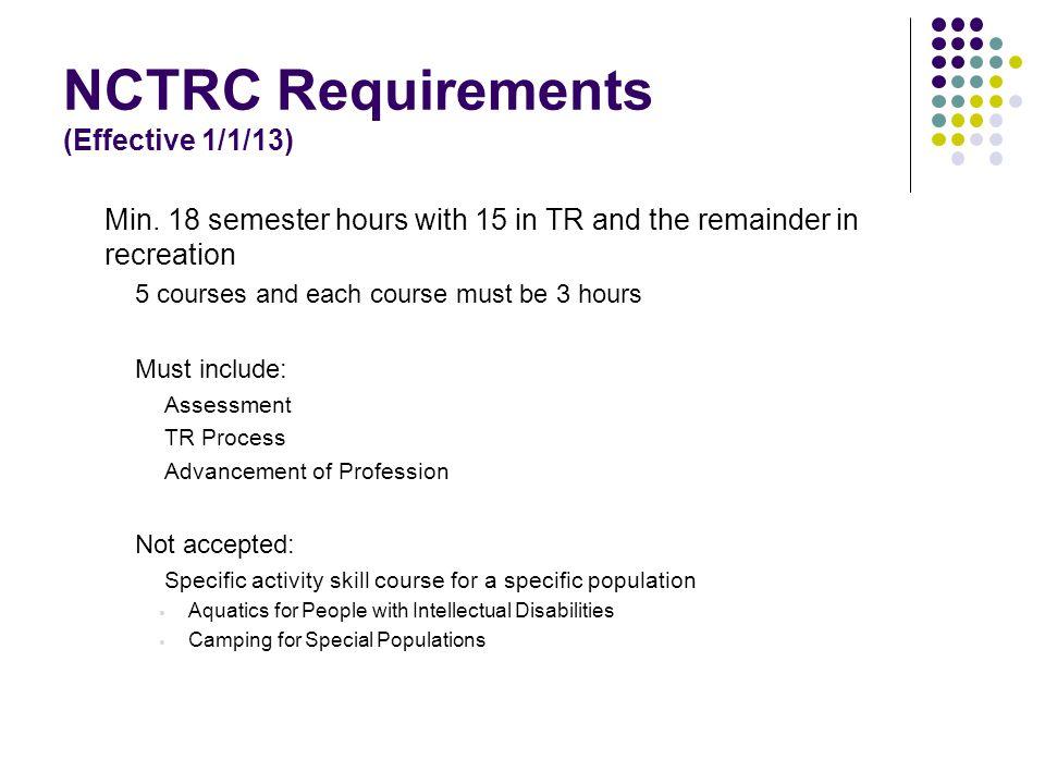 NCTRC Requirements (Effective 1/1/13) Min.