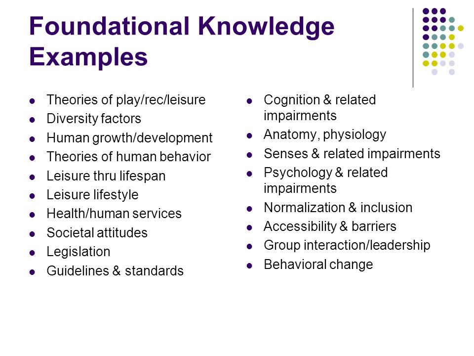 Foundational Knowledge Examples Theories of play/rec/leisure Diversity factors Human growth/development Theories of human behavior Leisure thru lifespan Leisure lifestyle Health/human services Societal attitudes Legislation Guidelines & standards Cognition & related impairments Anatomy, physiology Senses & related impairments Psychology & related impairments Normalization & inclusion Accessibility & barriers Group interaction/leadership Behavioral change