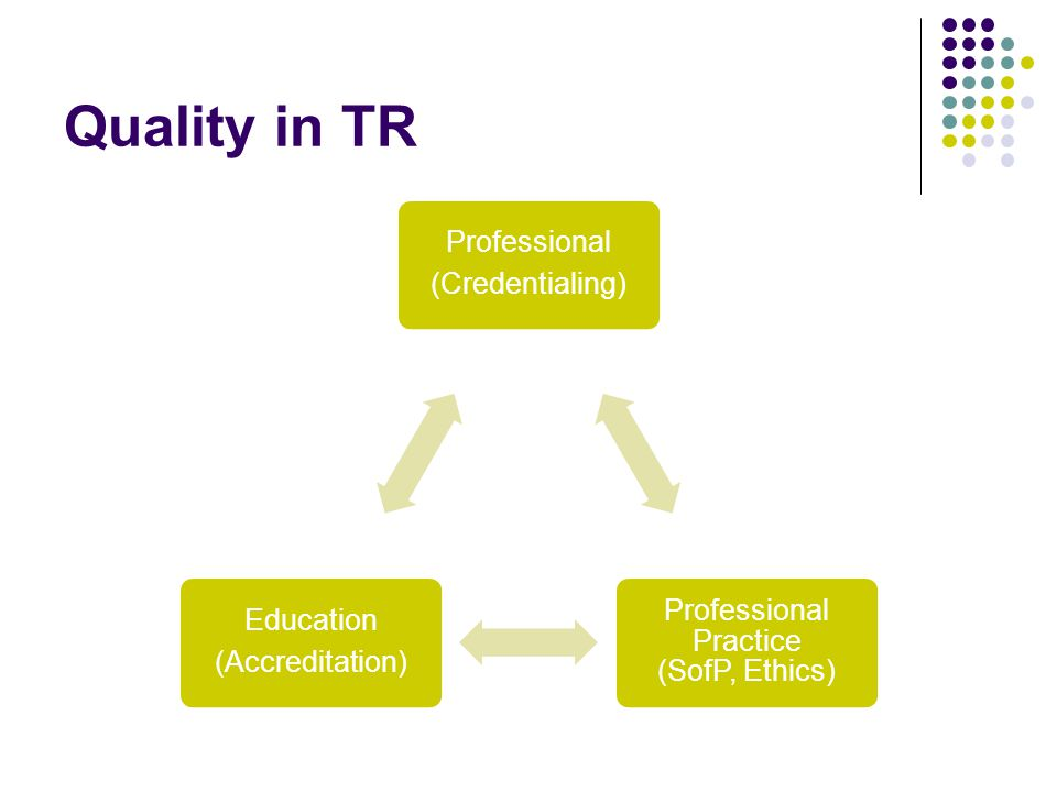Quality in TR Professional (Credentialing) Professional Practice (SofP, Ethics) Education (Accreditation)