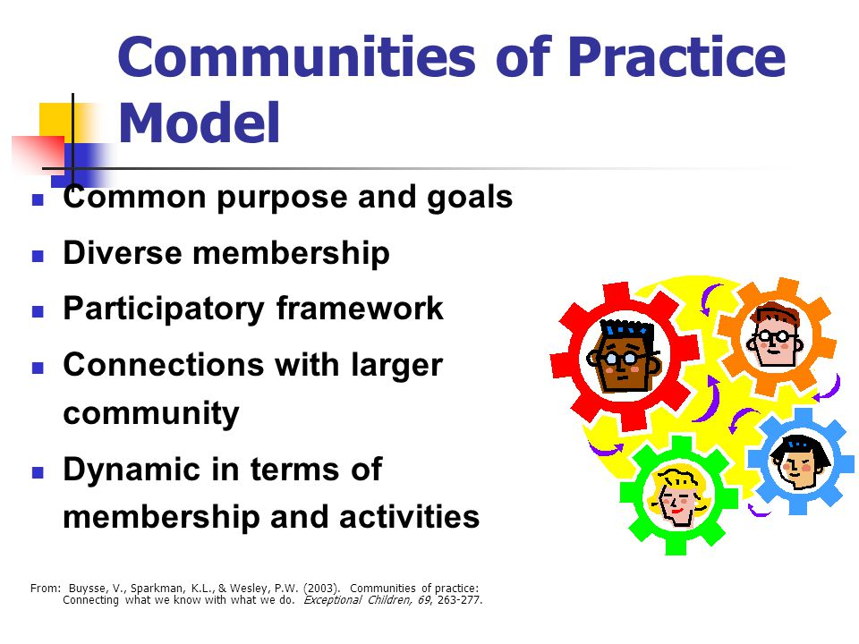 Communities of Practice Model Common purpose and goals Diverse membership Participatory framework Connections with larger community Dynamic in terms of membership and activities From: Buysse, V., Sparkman, K.L., & Wesley, P.W.
