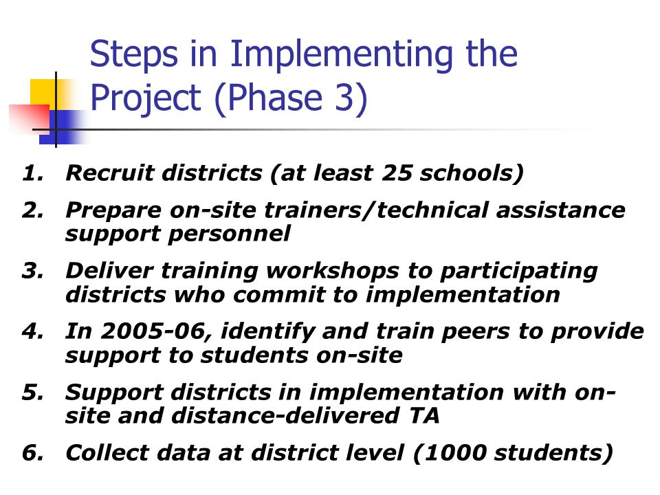 Steps in Implementing the Project (Phase 3) 1.Recruit districts (at least 25 schools) 2.Prepare on-site trainers/technical assistance support personnel 3.Deliver training workshops to participating districts who commit to implementation 4.In 2005-06, identify and train peers to provide support to students on-site 5.Support districts in implementation with on- site and distance-delivered TA 6.Collect data at district level (1000 students)