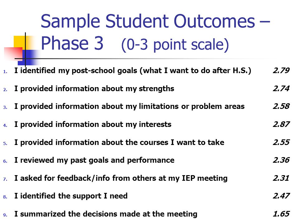 Sample Student Outcomes – Phase 3 (0-3 point scale) 1. I identified my post-school goals (what I want to do after H.S.) 2.79 2. I provided information