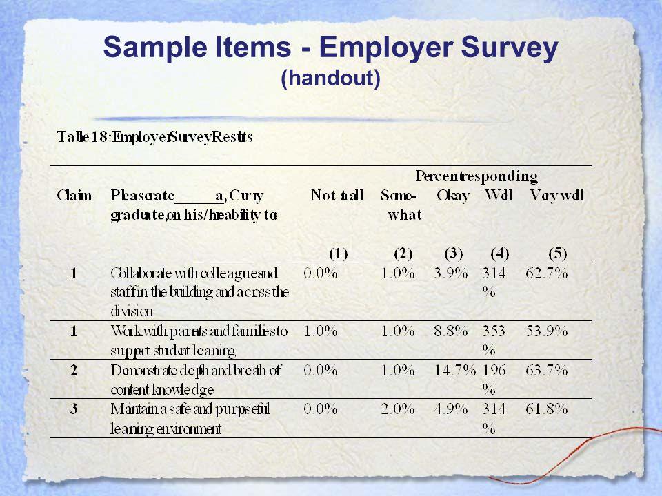 Sample Items - Employer Survey (handout)