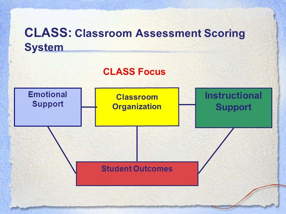 CLASS: Classroom Assessment Scoring System Emotional Support Instructional Support Classroom Organization Student Outcomes CLASS Focus
