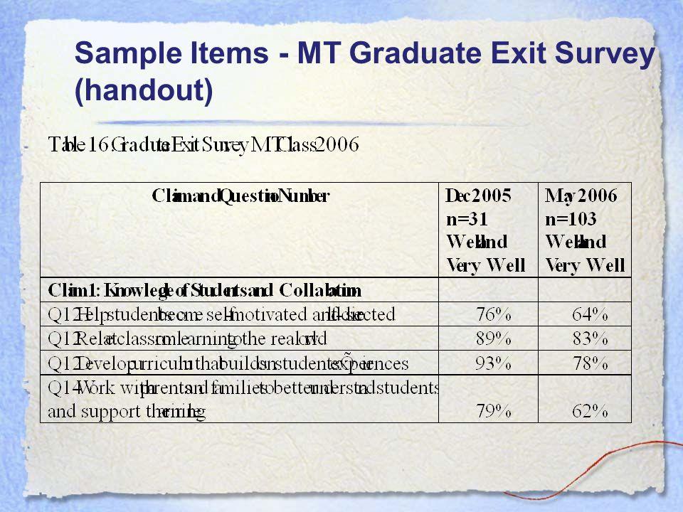 Sample Items - MT Graduate Exit Survey (handout)
