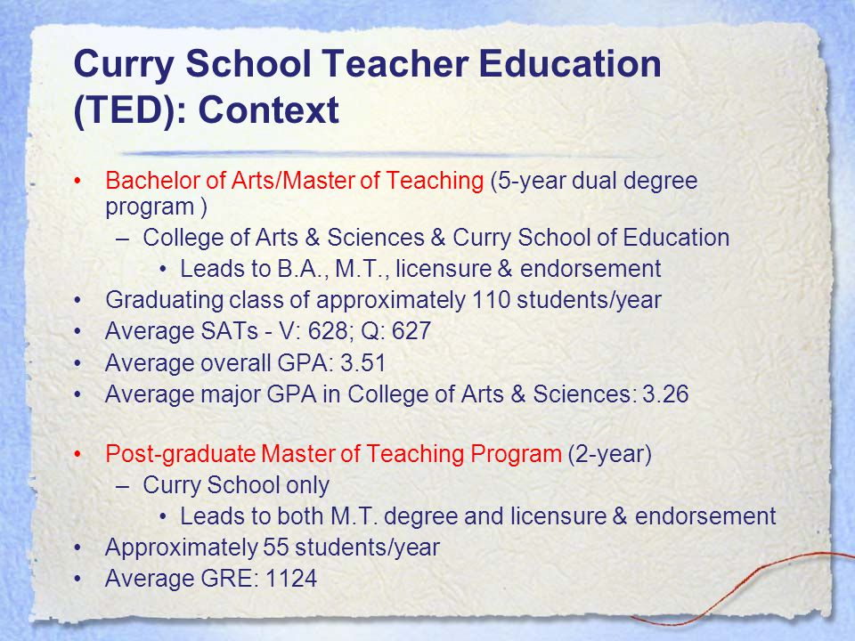 Curry School Teacher Education (TED): Context Bachelor of Arts/Master of Teaching (5-year dual degree program ) –College of Arts & Sciences & Curry Sc