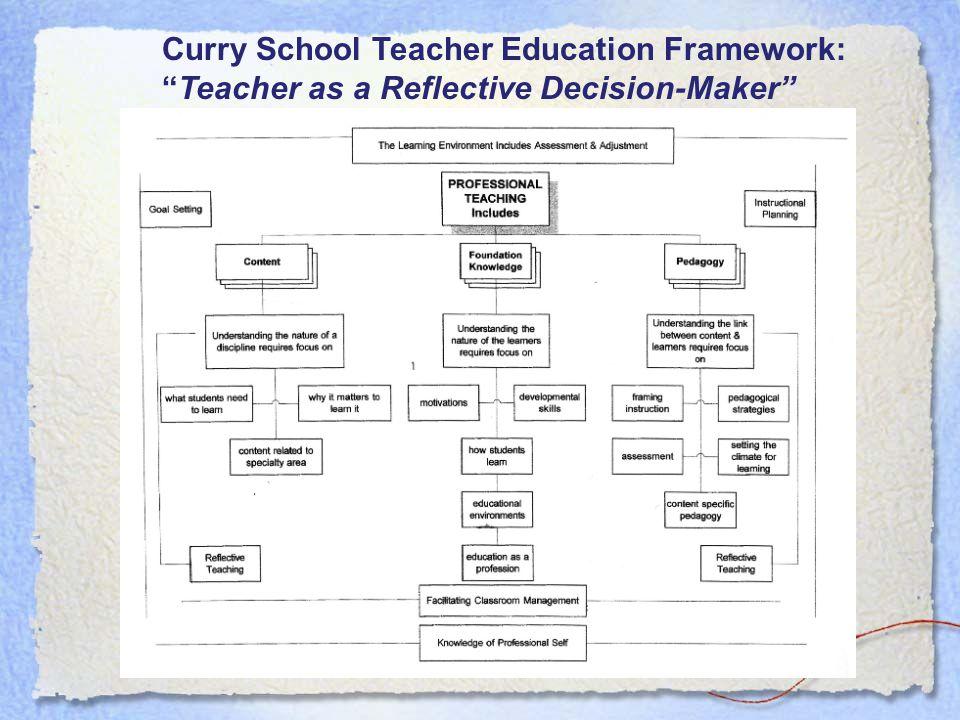 Curry School Teacher Education Framework: Teacher as a Reflective Decision-Maker