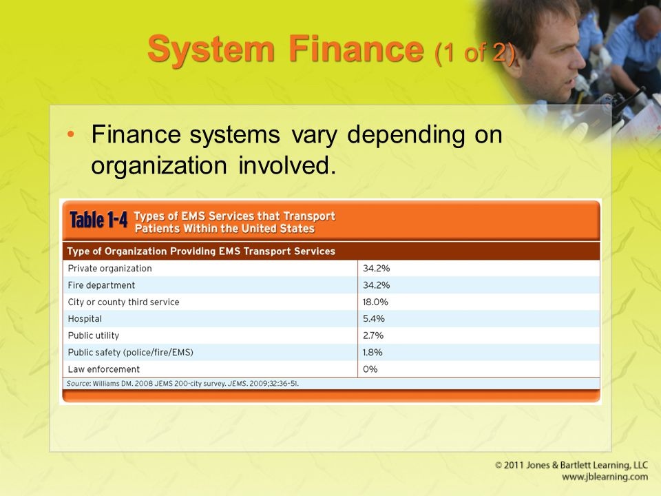 System Finance (1 of 2) Finance systems vary depending on organization involved.