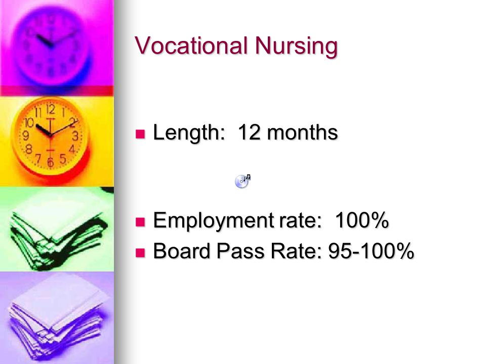 Vocational Nursing Length: 12 months Length: 12 months Employment rate: 100% Employment rate: 100% Board Pass Rate: 95-100% Board Pass Rate: 95-100%