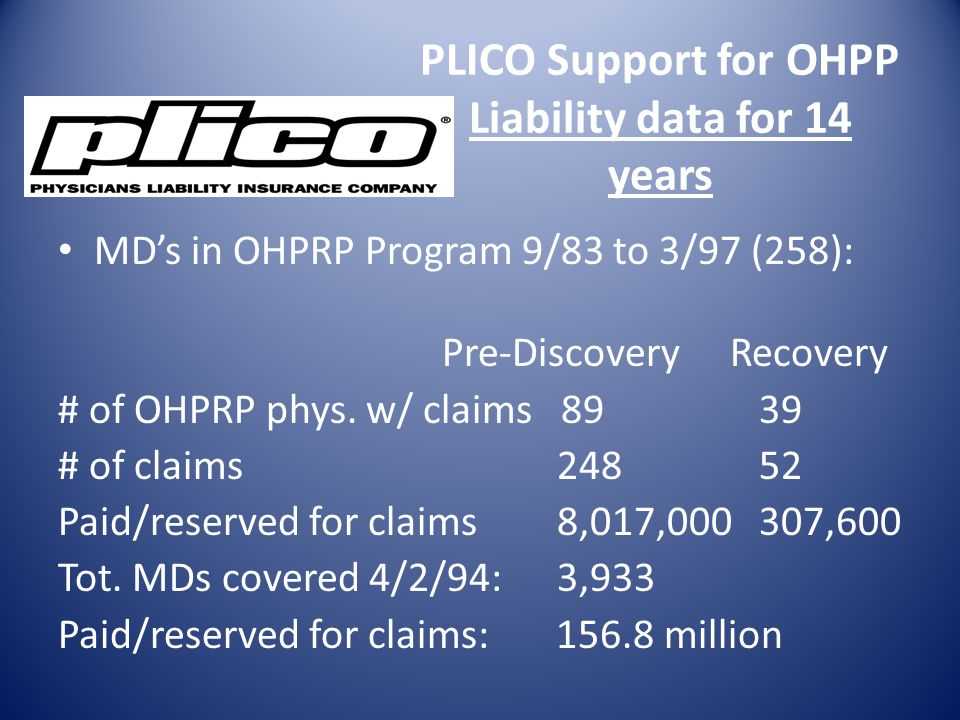 PLICO Support for OHPP Liability data for 14 years MD's in OHPRP Program 9/83 to 3/97 (258): Pre-DiscoveryRecovery # of OHPRP phys.