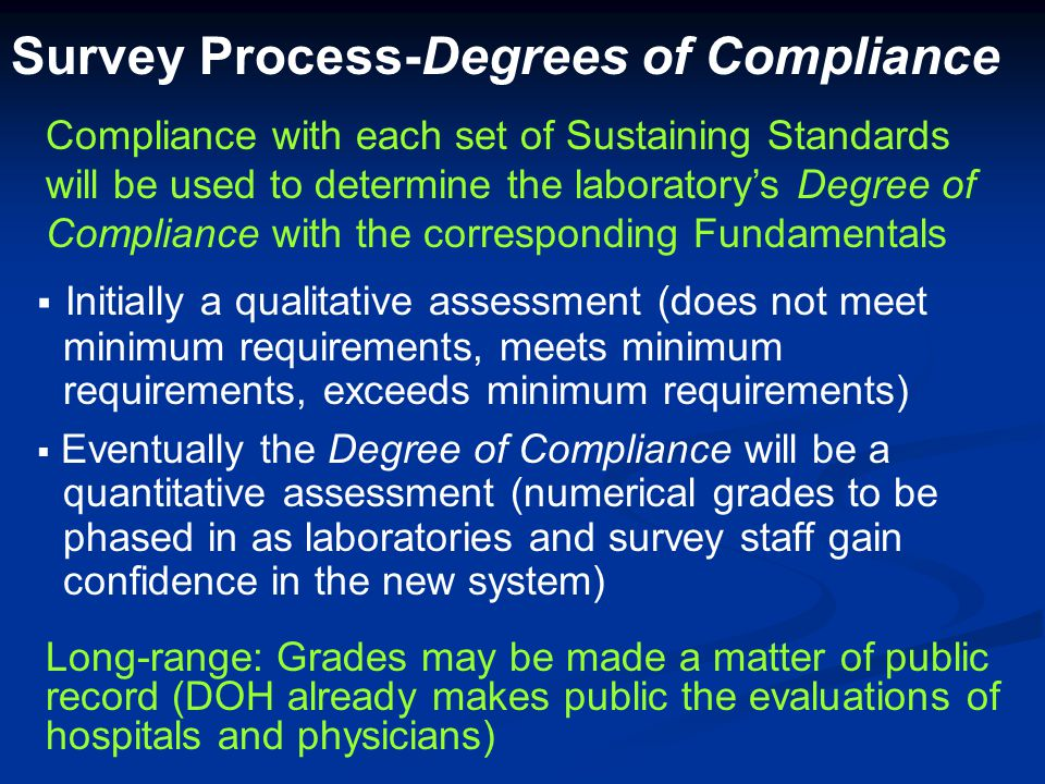 Survey Process-Degrees of Compliance   Initially a qualitative assessment (does not meet minimum requirements, meets minimum requirements, exceeds m