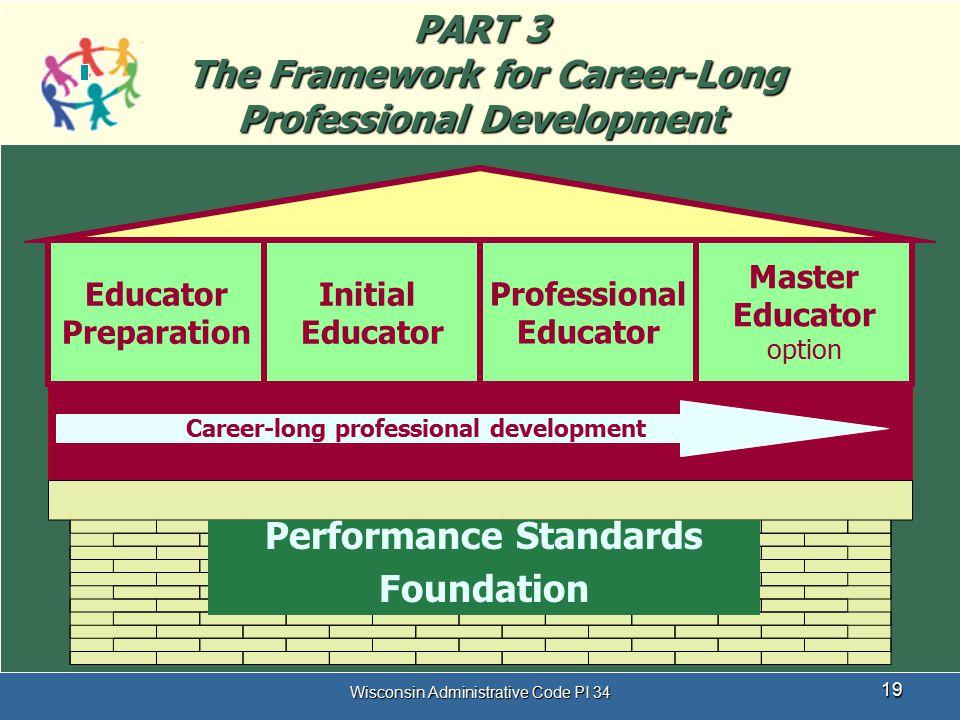 Wisconsin Administrative Code PI 34 19 PART 3 The Framework for Career-Long Professional Development Educator Preparation Master Educator option Profe