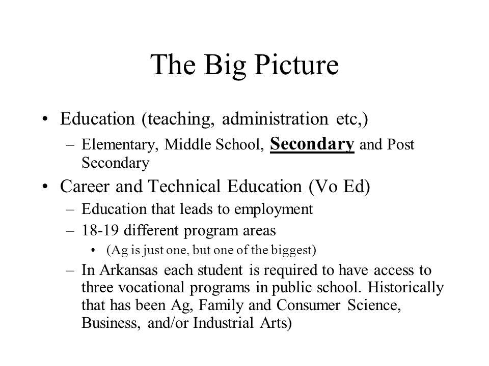 Arkansas Licensure Continuum Degree State Assessment Initial Licensure Induction Assessment Standard Licensure Professional Development Licensure Renewal