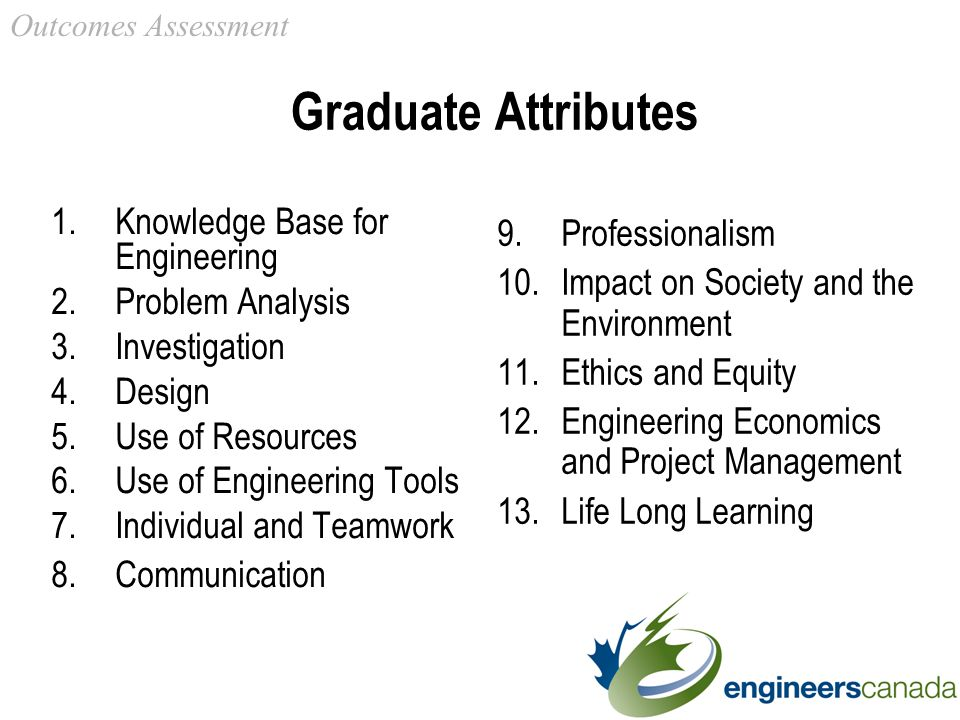 Graduate Attributes 1.Knowledge Base for Engineering 2.Problem Analysis 3.Investigation 4.Design 5.Use of Resources 6.Use of Engineering Tools 7.Individual and Teamwork 8.Communication 9.Professionalism 10.Impact on Society and the Environment 11.Ethics and Equity 12.Engineering Economics and Project Management 13.Life Long Learning Outcomes Assessment