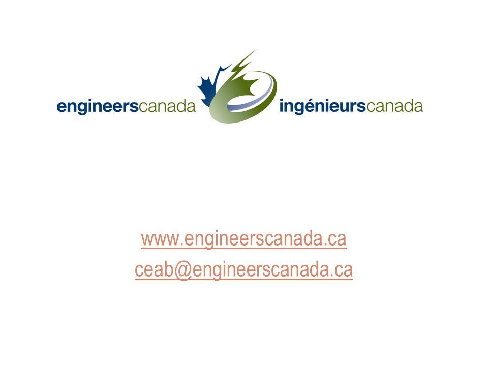 www.engineerscanada.ca ceab@engineerscanada.ca