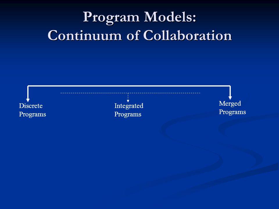 Program Models: Continuum of Collaboration Discrete Programs Merged Programs Integrated Programs