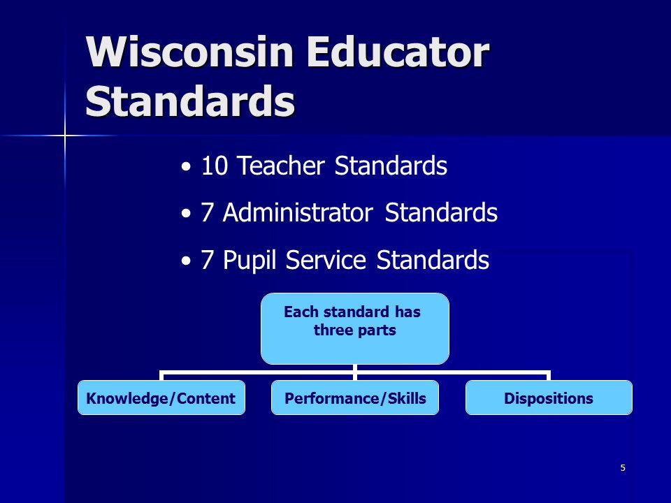5 Wisconsin Educator Standards Each standard has three parts Knowledge/ContentPerformance/SkillsDispositions 10 Teacher Standards 7 Administrator Stan