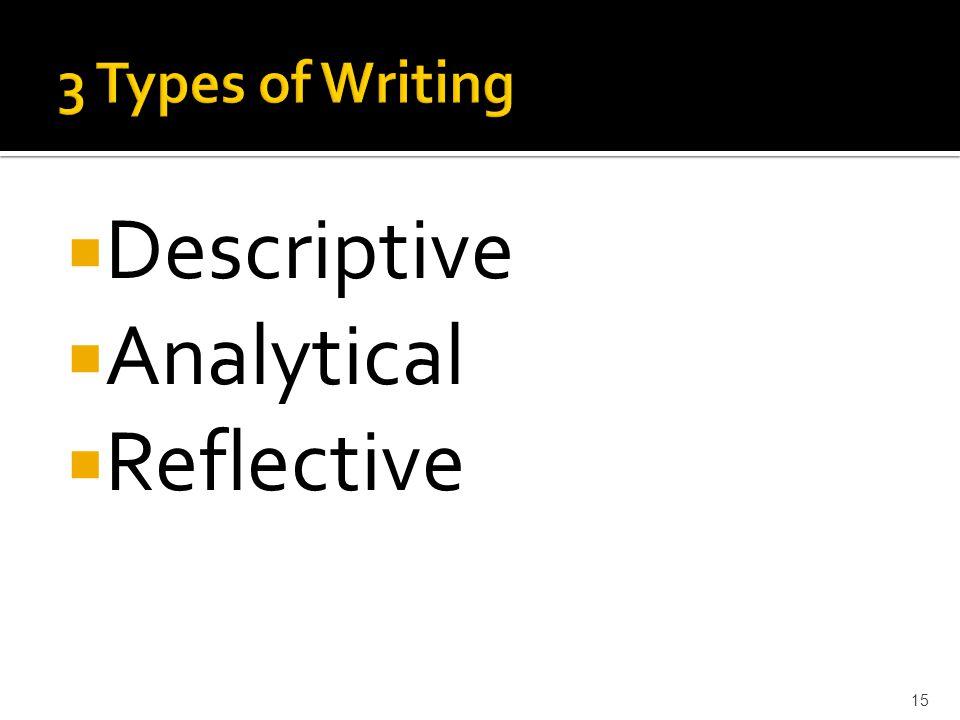  Descriptive  Analytical  Reflective 15