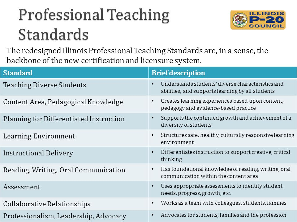 The redesigned Illinois Professional Teaching Standards are, in a sense, the backbone of the new certification and licensure system.