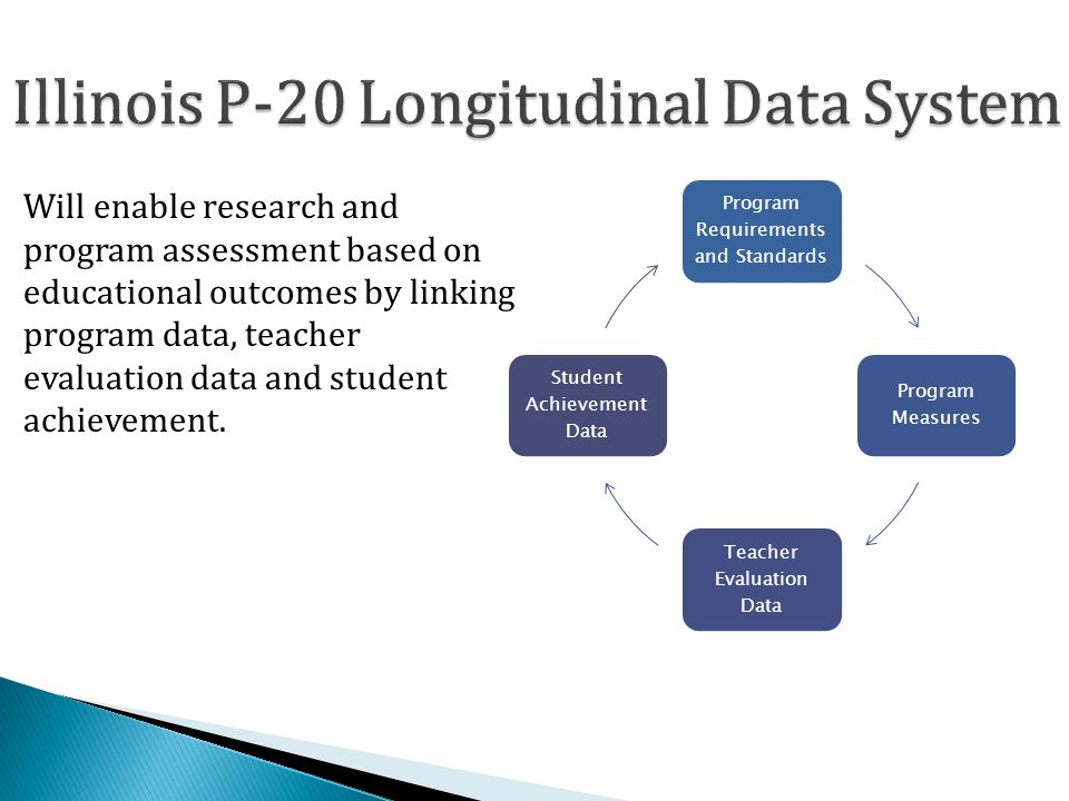 Will enable research and program assessment based on educational outcomes by linking program data, teacher evaluation data and student achievement.