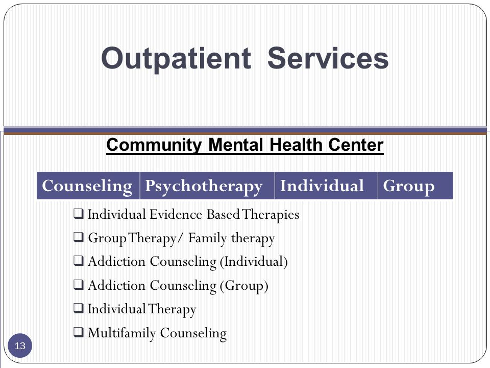Outpatient Services Community Mental Health Center  Individual Evidence Based Therapies  Group Therapy/ Family therapy  Addiction Counseling (Individual)  Addiction Counseling (Group)  Individual Therapy  Multifamily Counseling 13 CounselingPsychotherapyIndividualGroup