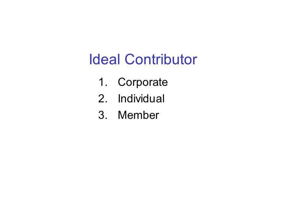 Ideal Contributor 1. Corporate 2. Individual 3. Member