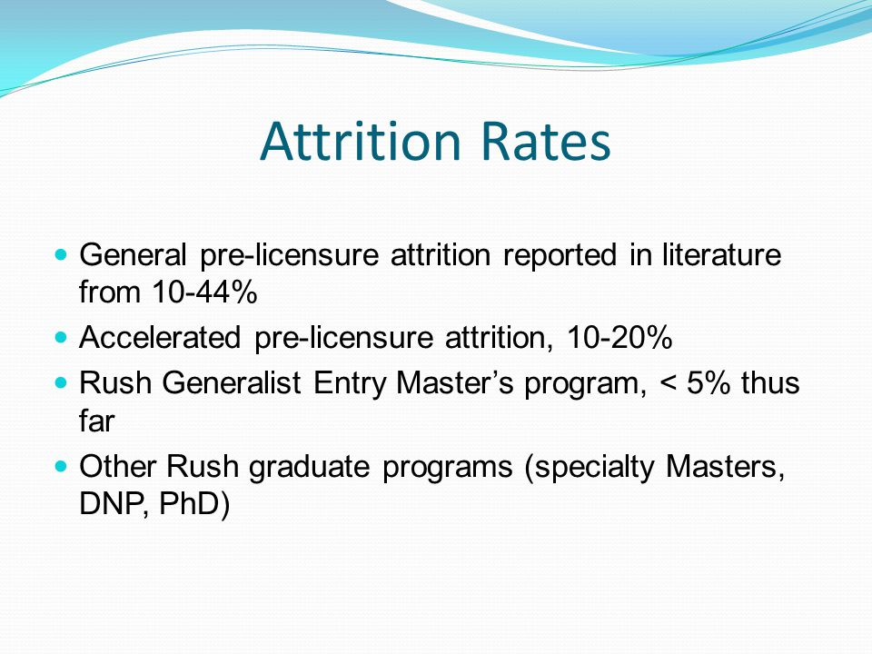 Attrition Rates General pre-licensure attrition reported in literature from 10-44% Accelerated pre-licensure attrition, 10-20% Rush Generalist Entry M