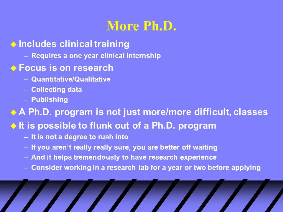More Ph.D.