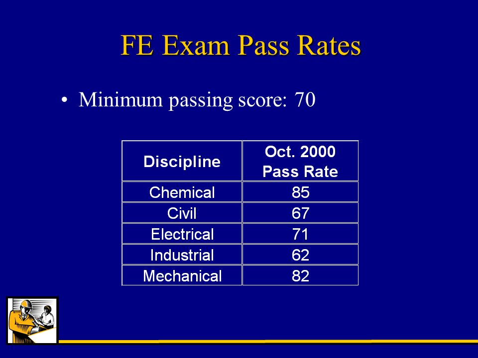 FE Exam Pass Rates Minimum passing score: 70