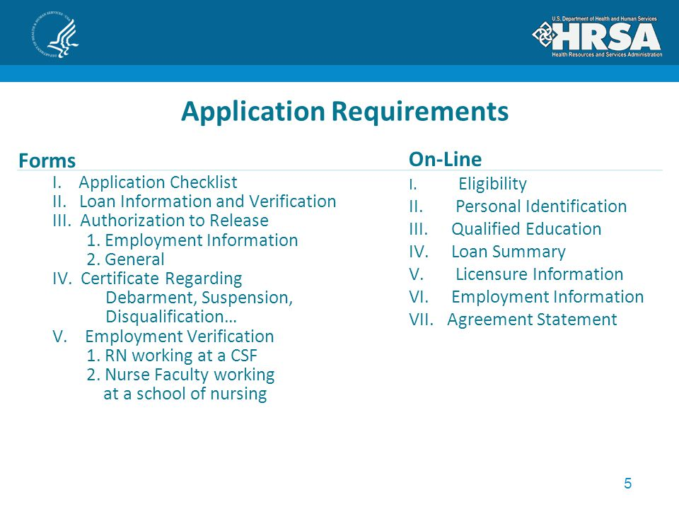 5 Application Requirements Forms I. Application Checklist II.
