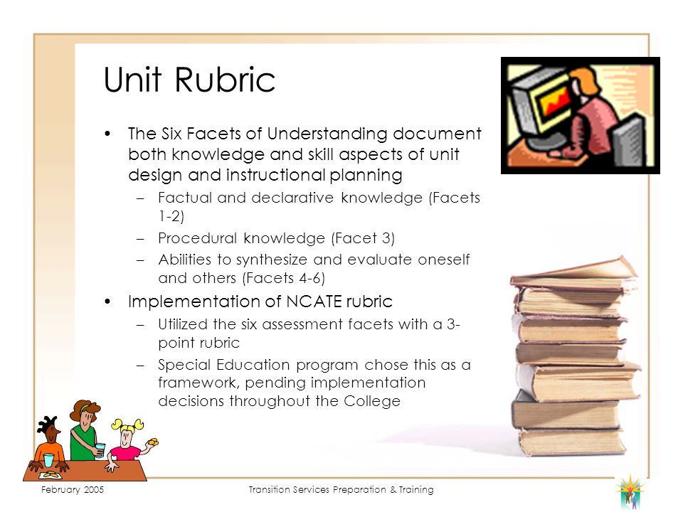 February 2005Transition Services Preparation & Training Unit Rubric The Six Facets of Understanding document both knowledge and skill aspects of unit design and instructional planning –Factual and declarative knowledge (Facets 1-2) –Procedural knowledge (Facet 3) –Abilities to synthesize and evaluate oneself and others (Facets 4-6) Implementation of NCATE rubric –Utilized the six assessment facets with a 3- point rubric –Special Education program chose this as a framework, pending implementation decisions throughout the College