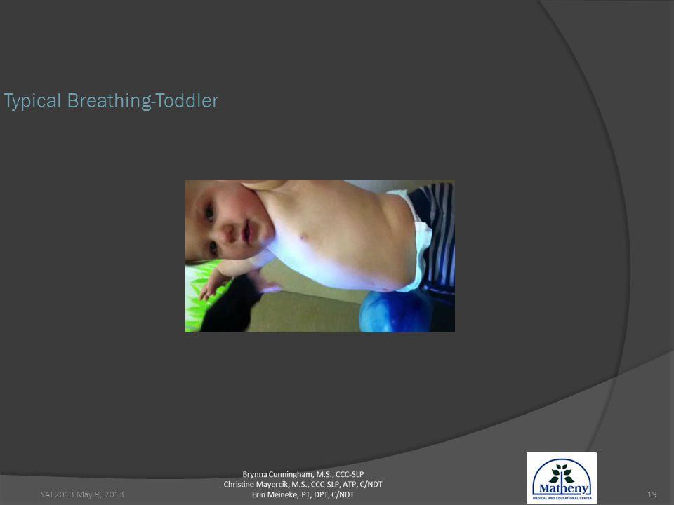 YAI 2013 May 9, 201319 Typical Breathing-Toddler