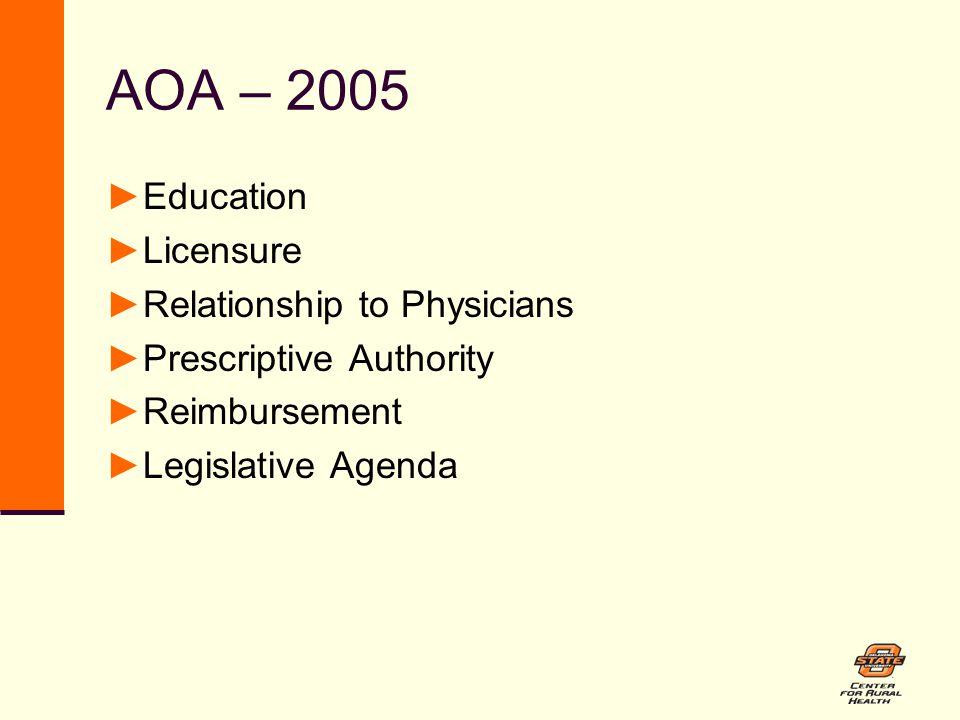 AOA – 2005 ►Education ►Licensure ►Relationship to Physicians ►Prescriptive Authority ►Reimbursement ►Legislative Agenda