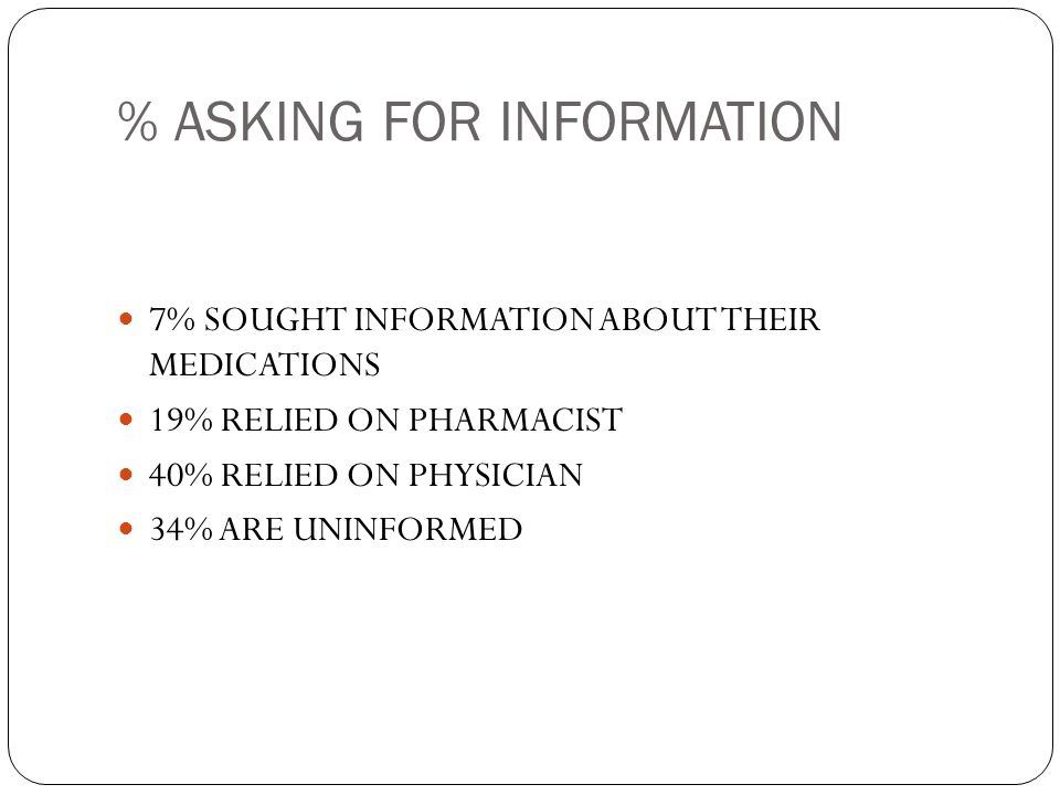 % ASKING FOR INFORMATION 7% SOUGHT INFORMATION ABOUT THEIR MEDICATIONS 19% RELIED ON PHARMACIST 40% RELIED ON PHYSICIAN 34% ARE UNINFORMED