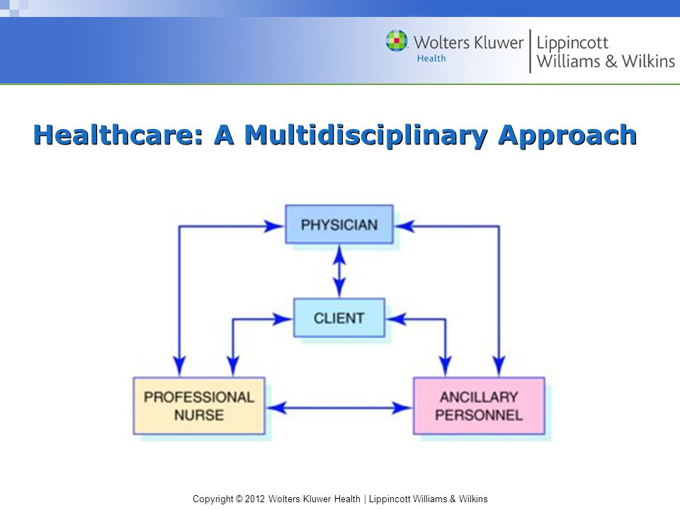 Copyright © 2012 Wolters Kluwer Health | Lippincott Williams & Wilkins Healthcare: A Multidisciplinary Approach