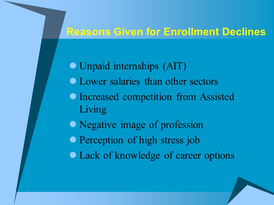 Reasons Given for Enrollment Declines Unpaid internships (AIT) Lower salaries than other sectors Increased competition from Assisted Living Negative image of profession Perception of high stress job Lack of knowledge of career options