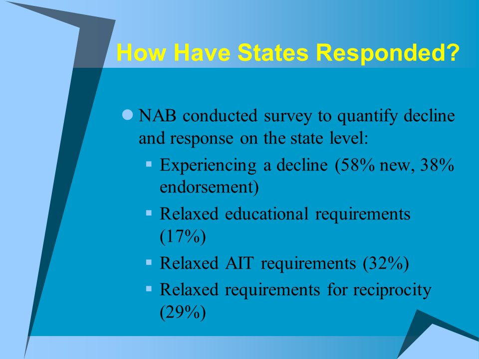 How Have States Responded.