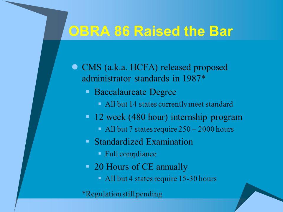 OBRA 86 Raised the Bar CMS (a.k.a.